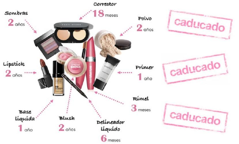 cosméticos caducados